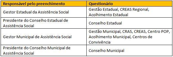 censo 2015 2