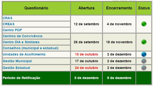 calendario-censo-suas-atualizado